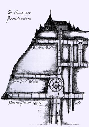 St. Anna am Freudenstein Besucherbergwerk